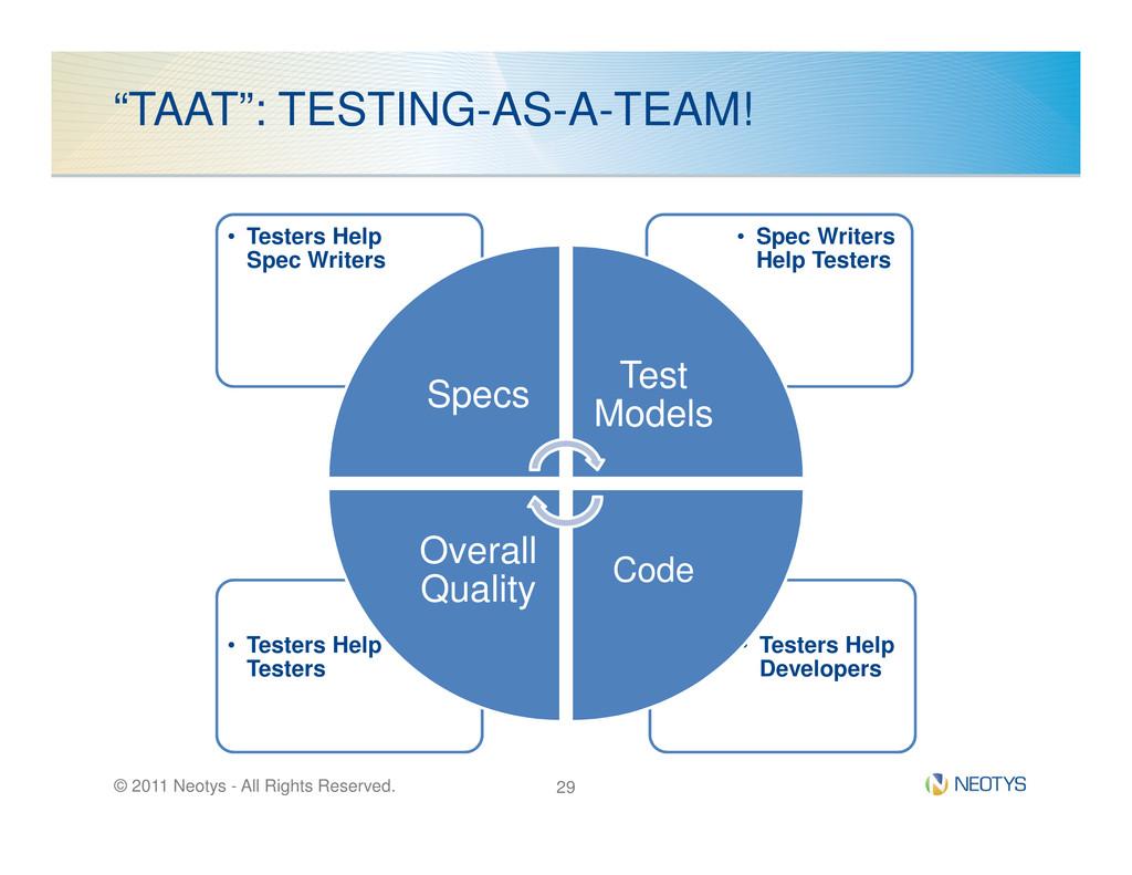 """TAAT"": TESTING-AS-A-TEAM! • Spec Writers Help ..."