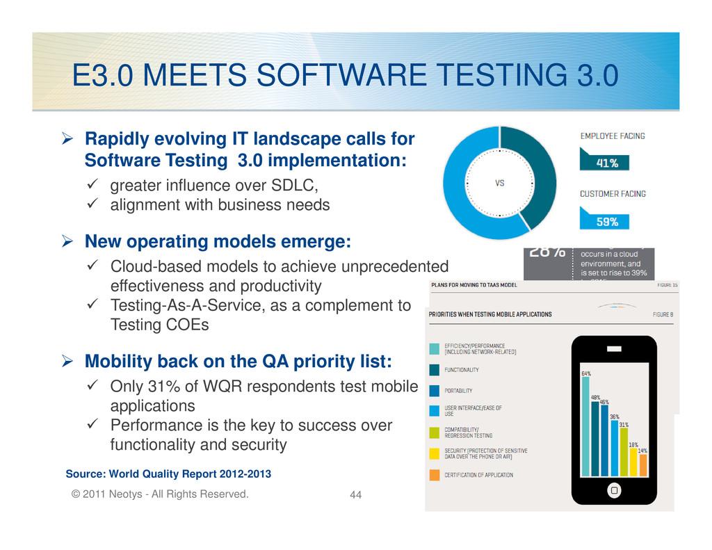 E3.0 MEETS SOFTWARE TESTING 3.0 Rapidly evolvin...