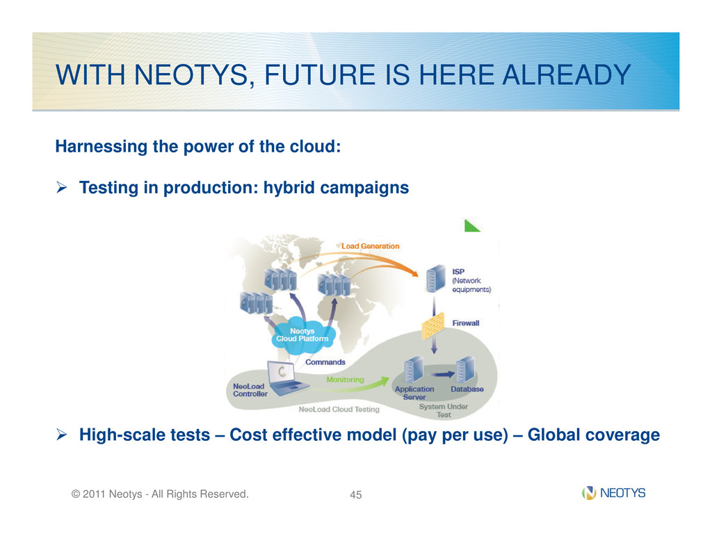 WITH NEOTYS, FUTURE IS HERE ALREADY Harnessing ...