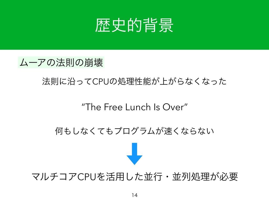 """ྺతഎܠ  ๏ଇʹԊͬͯCPUͷॲཧੑ্͕͕Βͳ͘ͳͬͨ """"The Free Lunc..."""