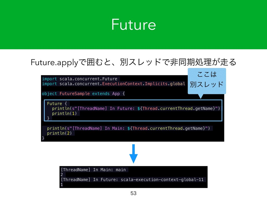 Future  import scala.concurrent.Future import...
