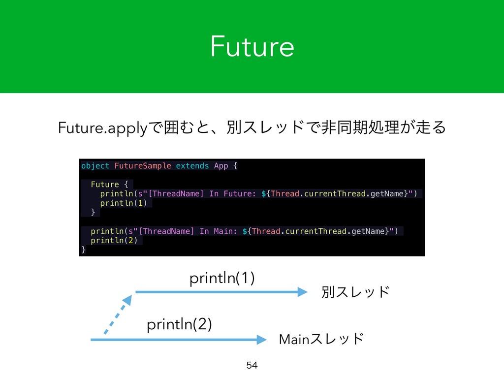 Future  MainεϨου ผεϨου println(1) println(2) ...
