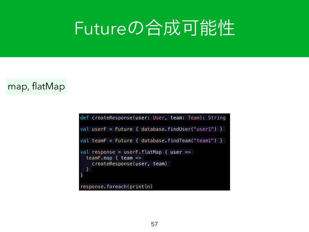 Futureͷ߹Մੑ  map, flatMap def createResponse(...