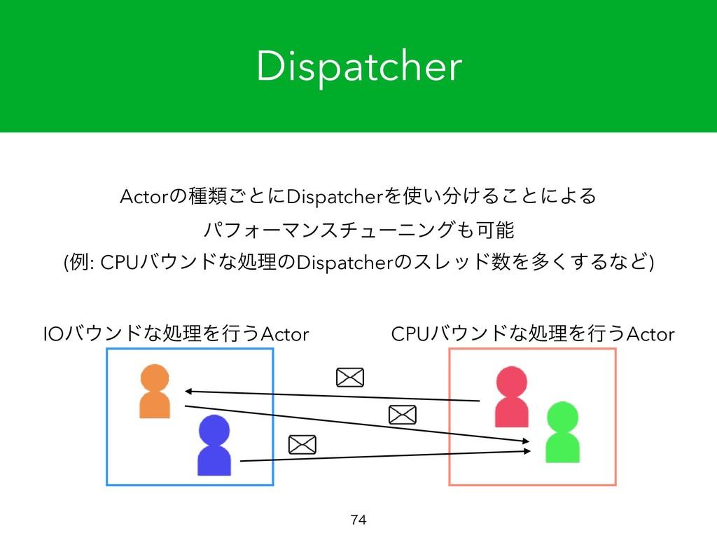 Dispatcher  IOόϯυͳॲཧΛߦ͏Actor CPUόϯυͳॲཧΛߦ͏Ac...