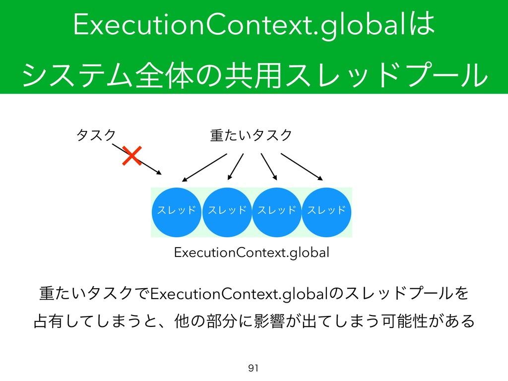 ExecutionContext.global γεςϜશମͷڞ༻εϨουϓʔϧ  ॏͨ...