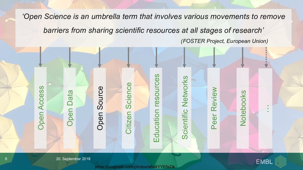 'Open Science is an umbrella term that involves...