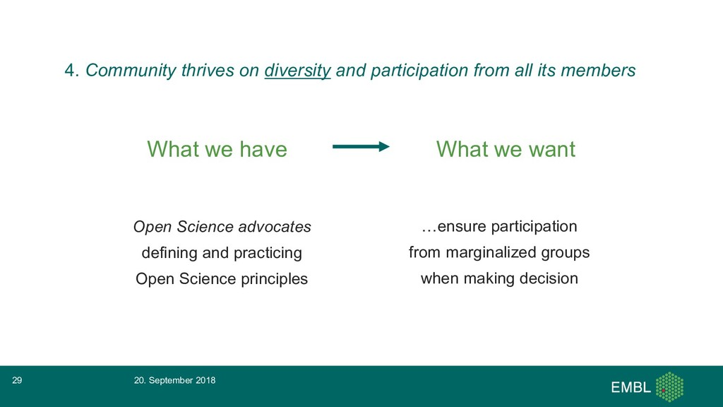 What we have What we want …ensure participation...