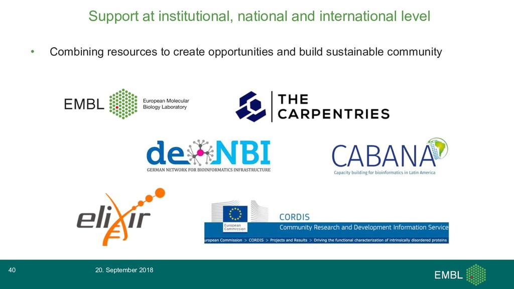 Support at institutional, national and internat...