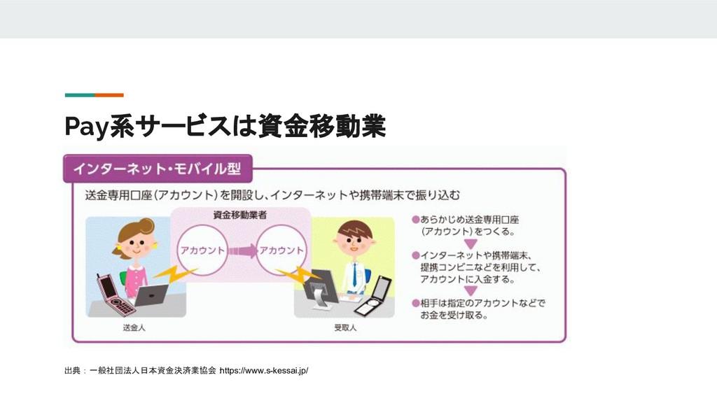 Pay系サービスは資金移動業 出典:一般社団法人日本資金決済業協会: https://www....