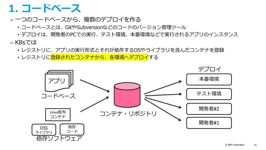 © IBM Corporation 16 1. コードベース – 一つのコードベースから、複数...