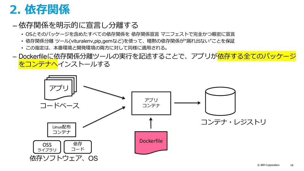 © IBM Corporation 18 2. 依存関係 – 依存関係を明示的に宣言し分離する...