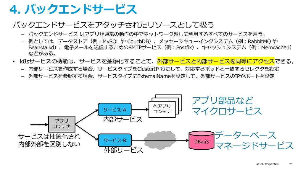 © IBM Corporation 20 他アプリ コンテナ 他アプリ コンテナ 4. バック...