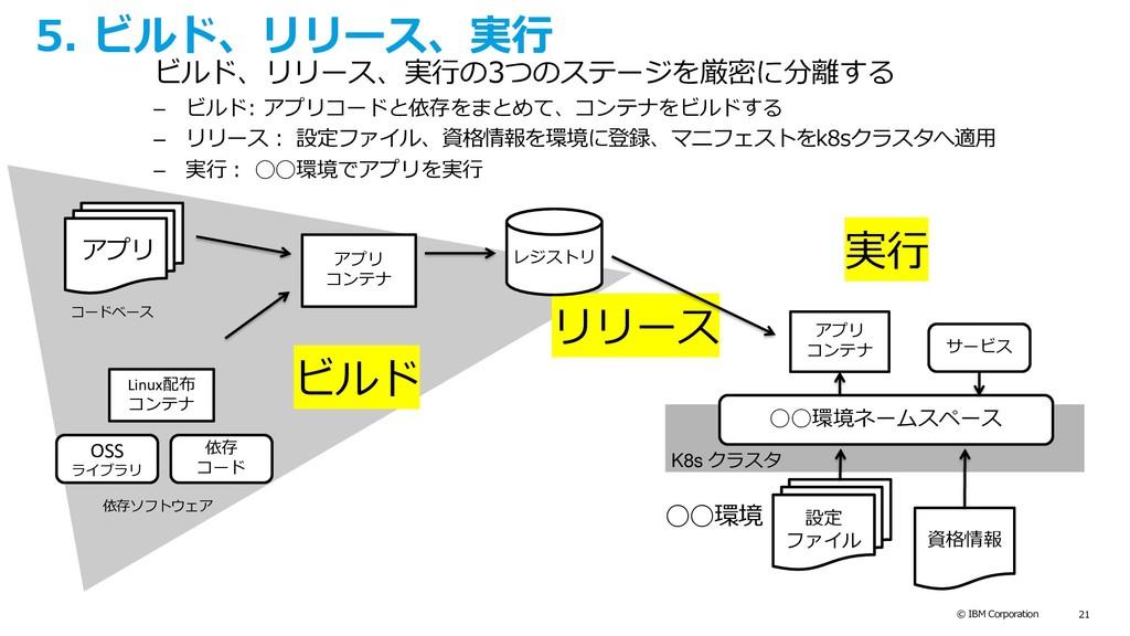 © IBM Corporation 21 5. ビルド、リリース、実行 ビルド、リリース、実行...