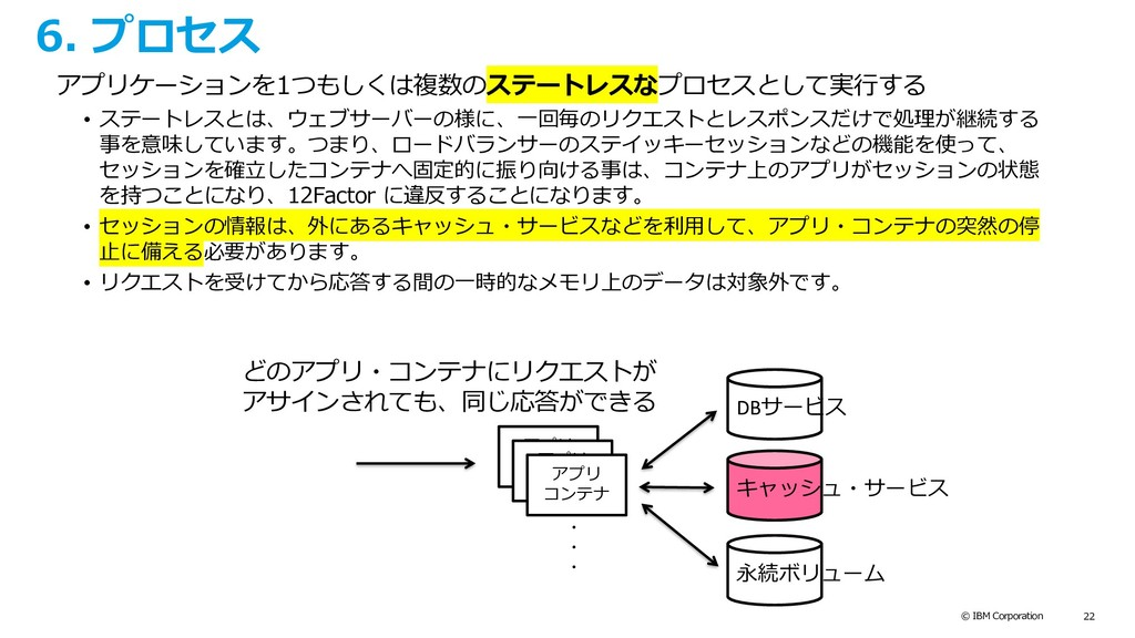 © IBM Corporation 22 6. プロセス アプリケーションを1つもしくは複数の...
