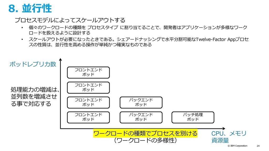 © IBM Corporation 24 8. 並行性 プロセスモデルによってスケールアウトす...
