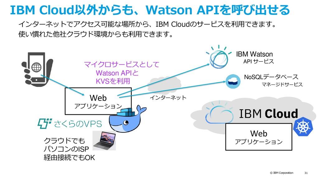 © IBM Corporation 31 IBM Cloud以外からも、Watson APIを...