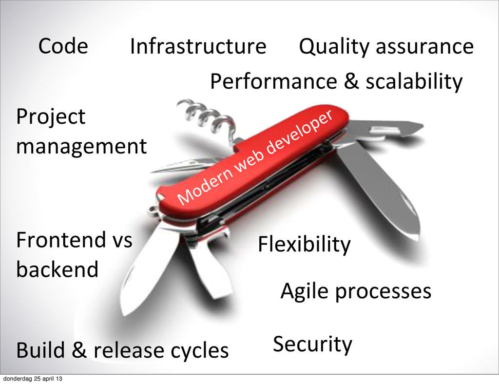 Modern%web%developer Code Infrastructure Agile%...