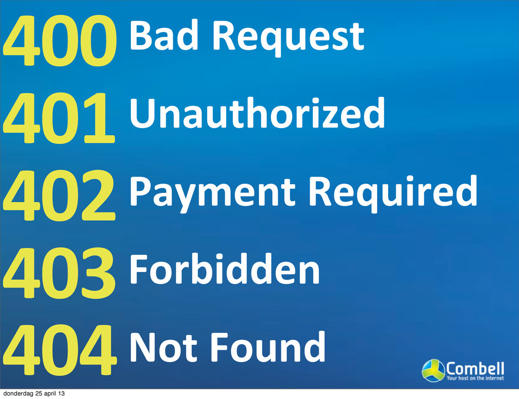 400 401 402 403 404 Bad9Request Unauthorized Pa...