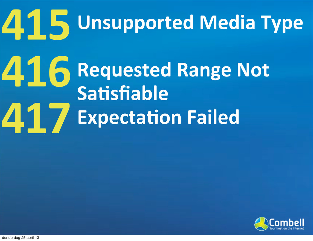 415 416 417 Unsupported9Media9Type Requested9Ra...