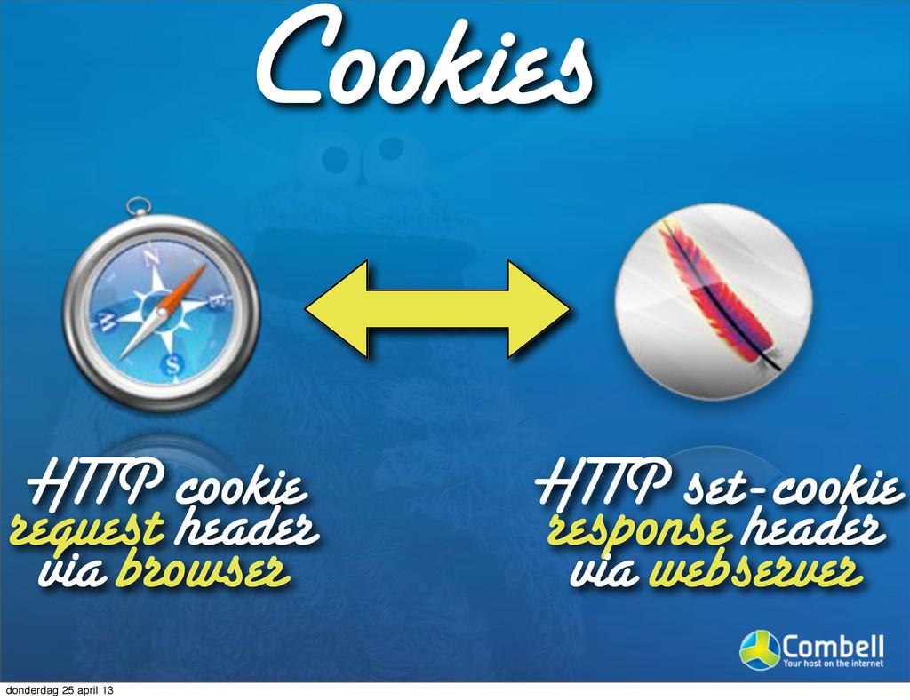 Cookies HTTP cookie request header via browser ...