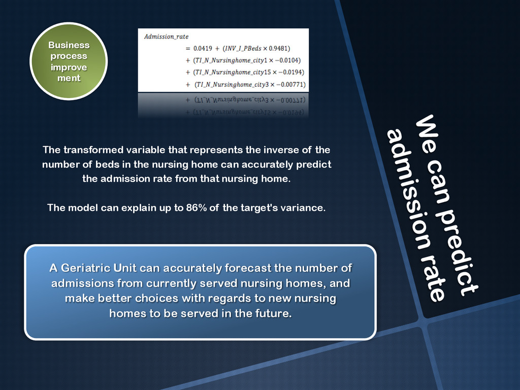 We can predict admission rate The transformed v...