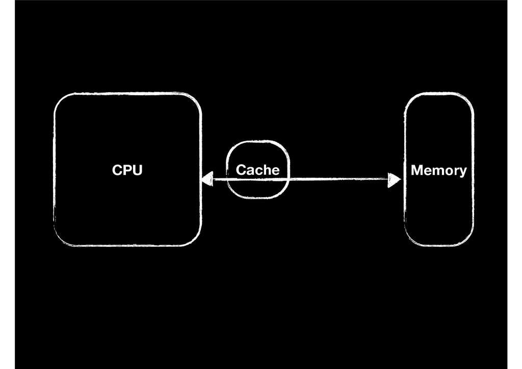 CPU Memory Cache