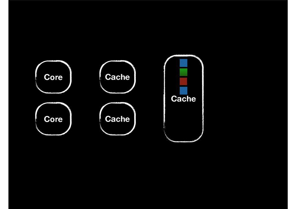 Cache Cache Cache Core Core