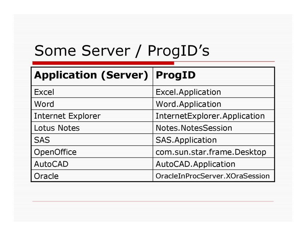 Some Server / ProgID's OracleInProcServer.XOraS...