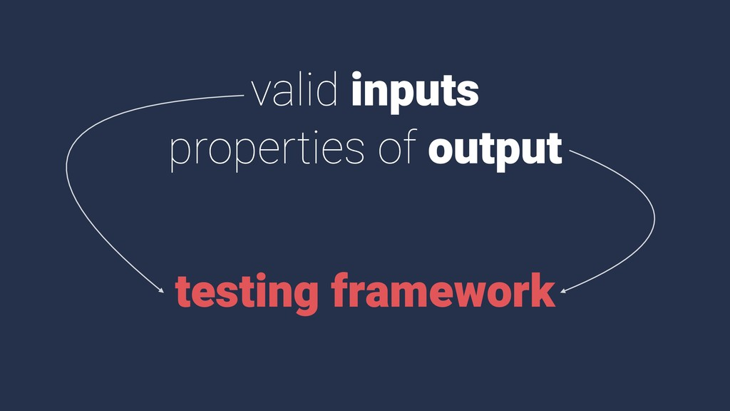valid inputs properties of output testing frame...