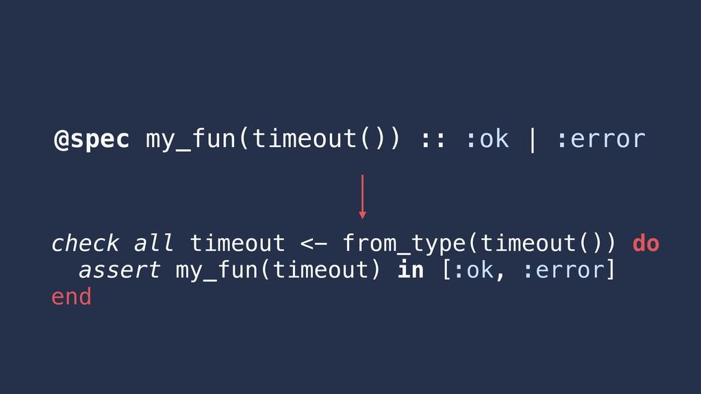 @spec my_fun(timeout()) :: :ok | :error check a...