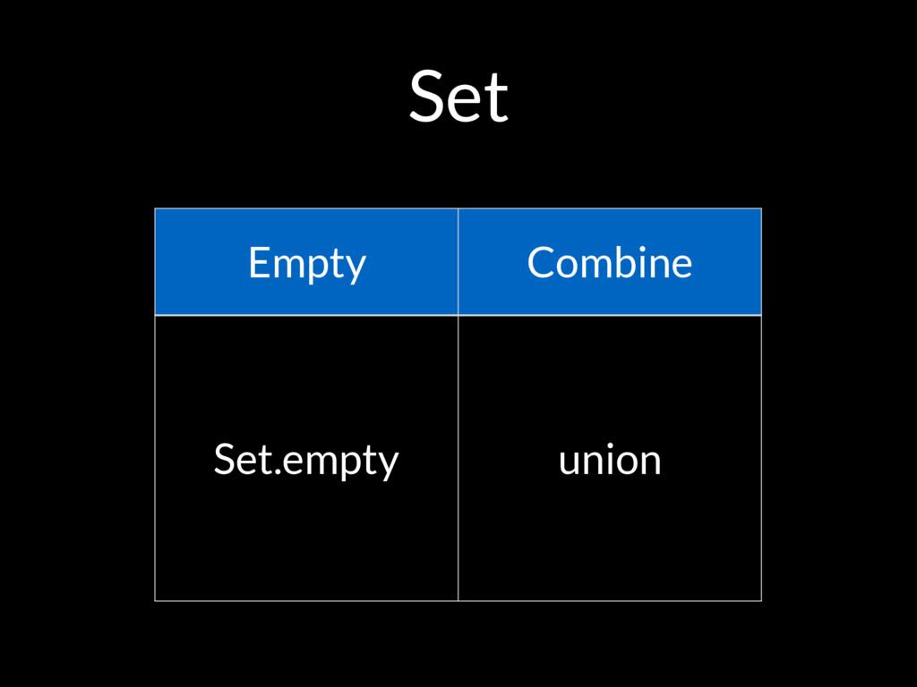 Set Empty Combine Set.empty union