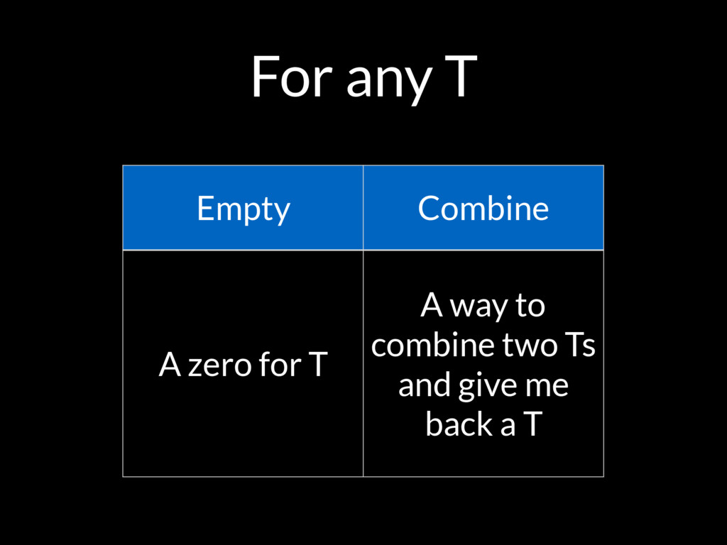 For any T Empty Combine A zero for T A way to c...