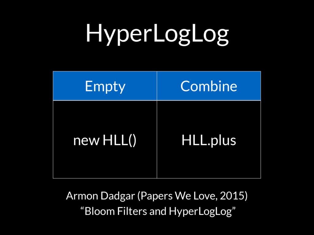 HyperLogLog Empty Combine new HLL() HLL.plus Ar...