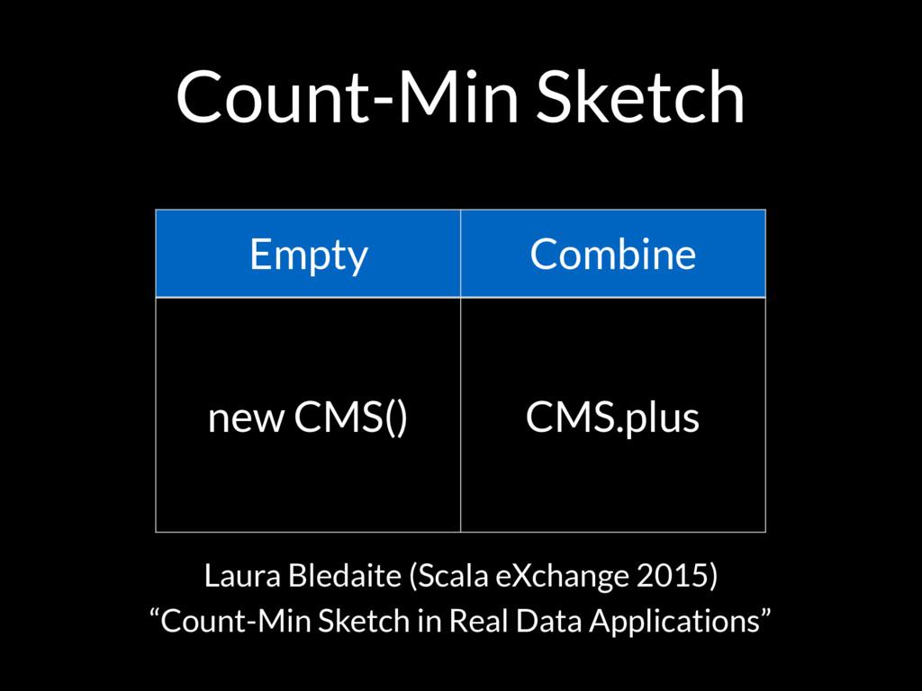 Count-Min Sketch Empty Combine new CMS() CMS.pl...