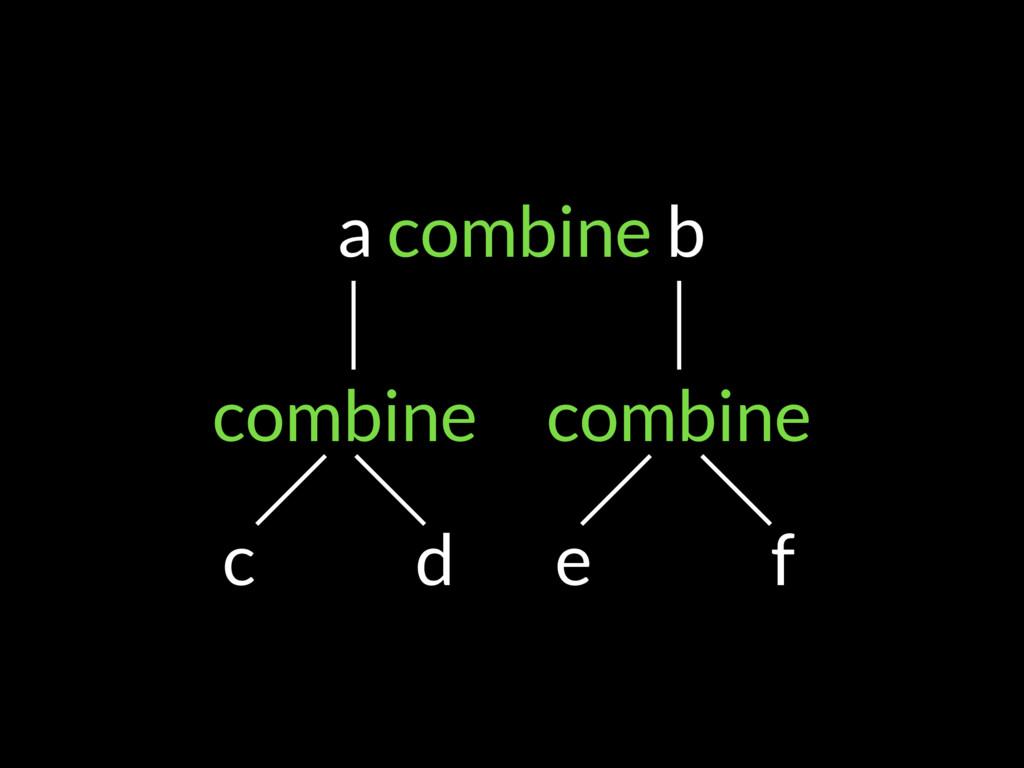 a combine b combine combine c d e f