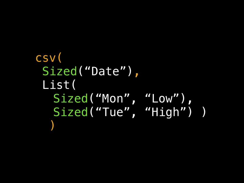 "csv( Sized(""Date""), List( Sized(""Mon"", ""Low""), ..."