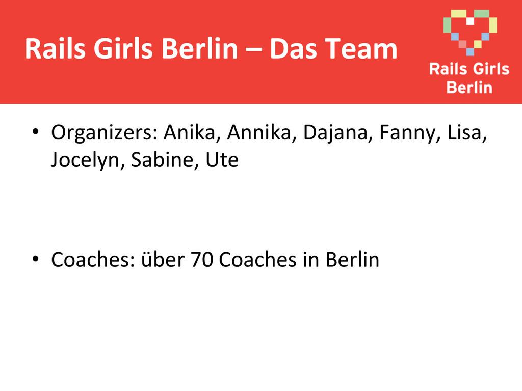 • Organizers: Anika, Annika, Dajana,...