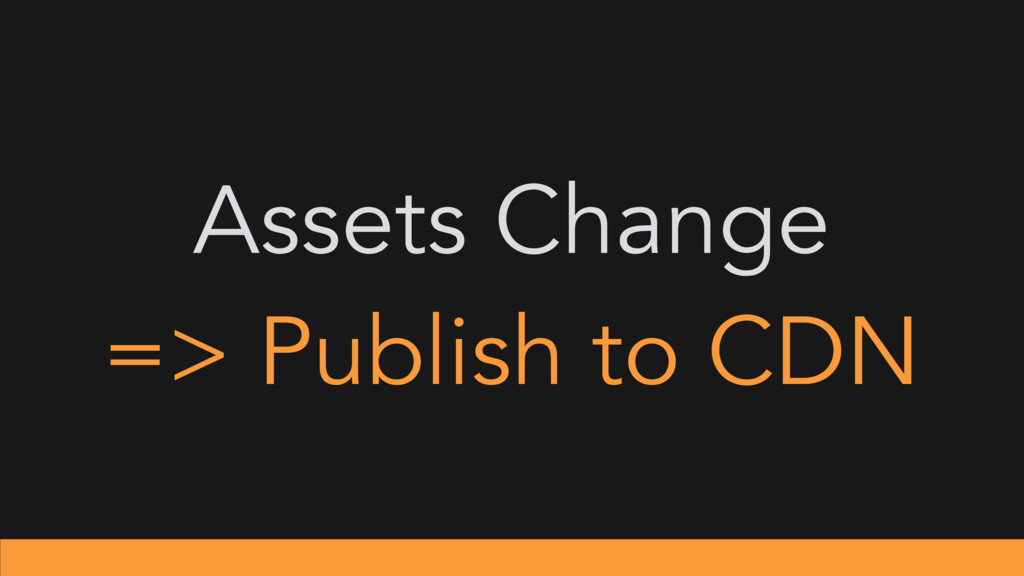 Assets Change => Publish to CDN