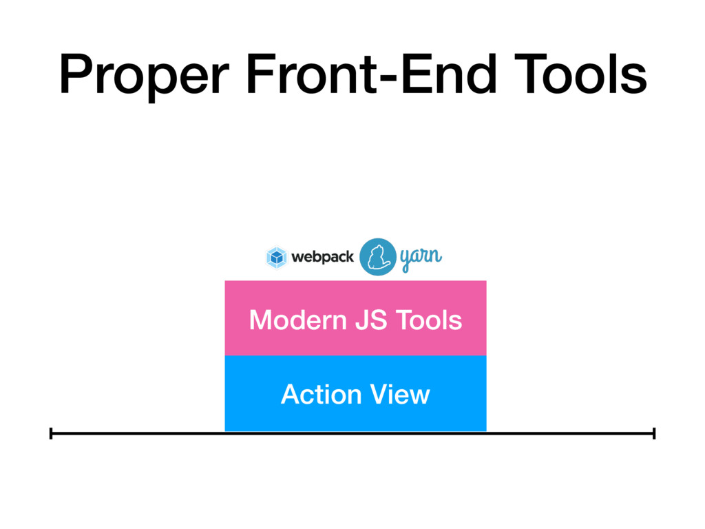 Modern JS Tools Action View Proper Front-End To...