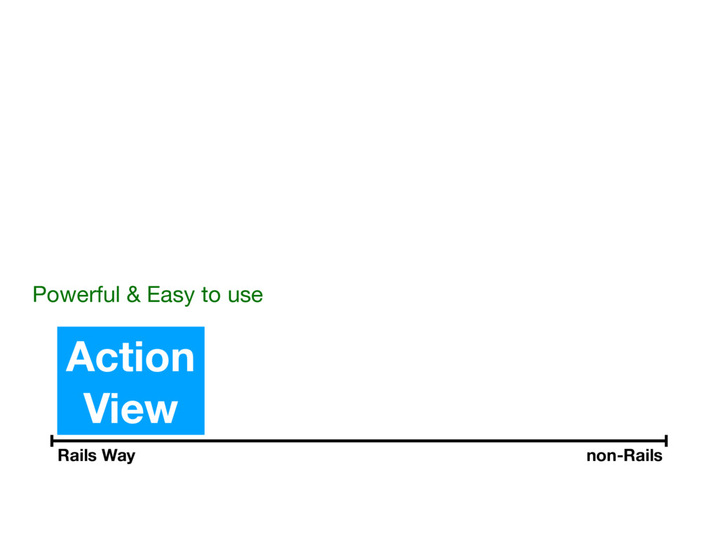 Action View Powerful & Easy to use Rails Way no...