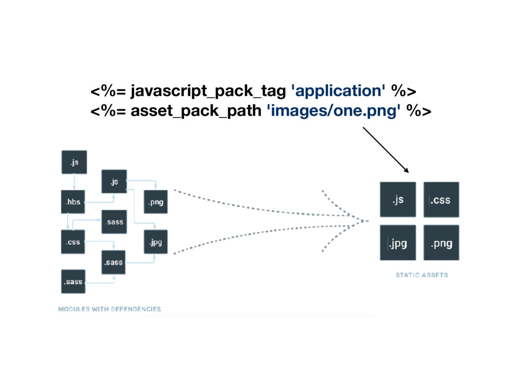 <%= javascript_pack_tag 'application' %> <%= a...