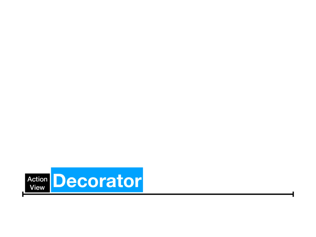 Action View Decorator