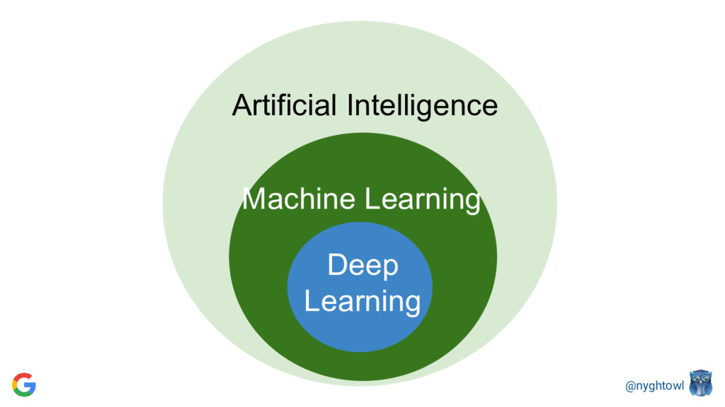 @nyghtowl Artificial Intelligence Machine Learn...