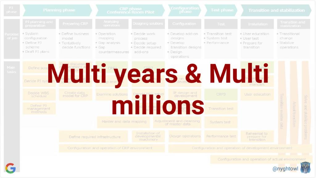@nyghtowl Multi years & Multi millions
