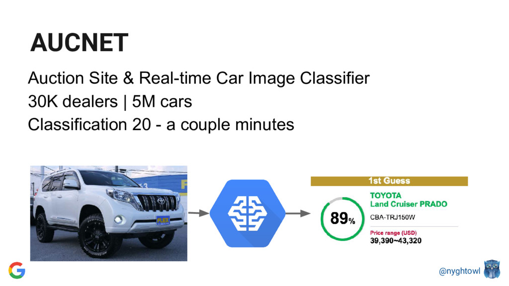 @nyghtowl Auction Site & Real-time Car Image Cl...