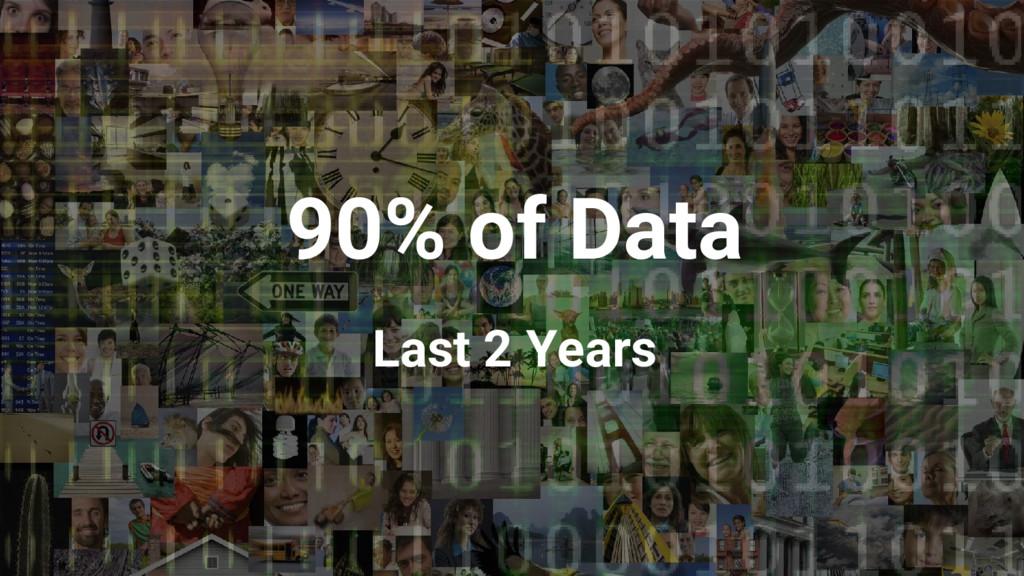 90% of Data Last 2 Years