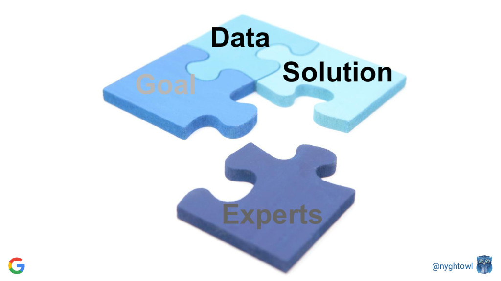 @nyghtowl Goal Experts Data Solution