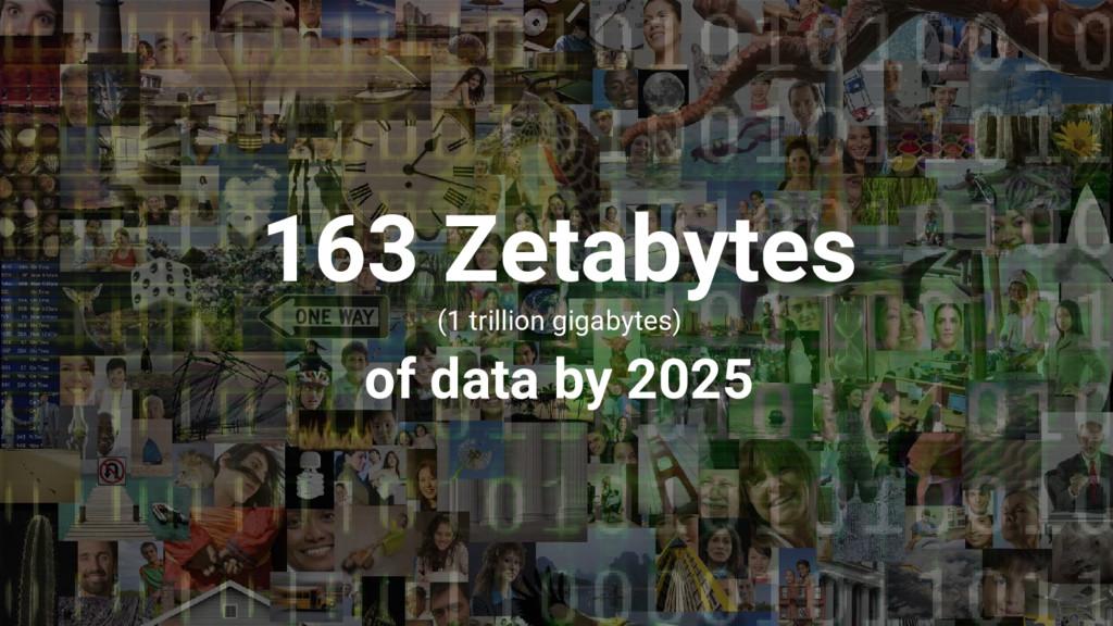 163 Zetabytes (1 trillion gigabytes) of data by...