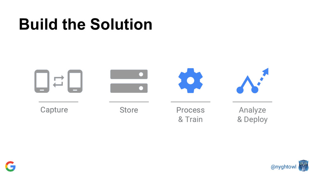 @nyghtowl Capture Process Store Analyze & Deplo...