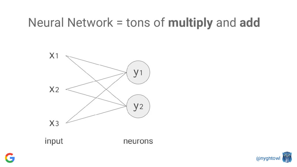 @nyghtowl Neural Network = tons of multiply and...